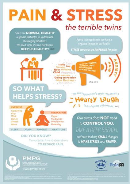 """""""Pain & Stress - The terrible twins"""" - A2 and A3 posters"""