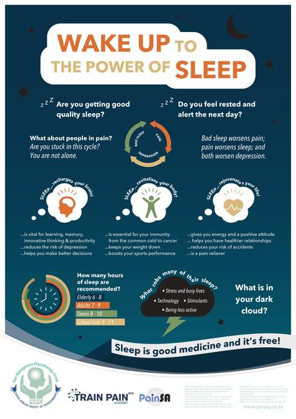 """""""Wake Up to the Power of Sleep"""" - A2 & A3 Posters"""